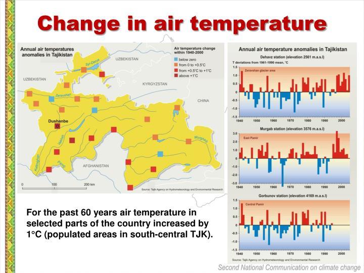 Change in air temperature