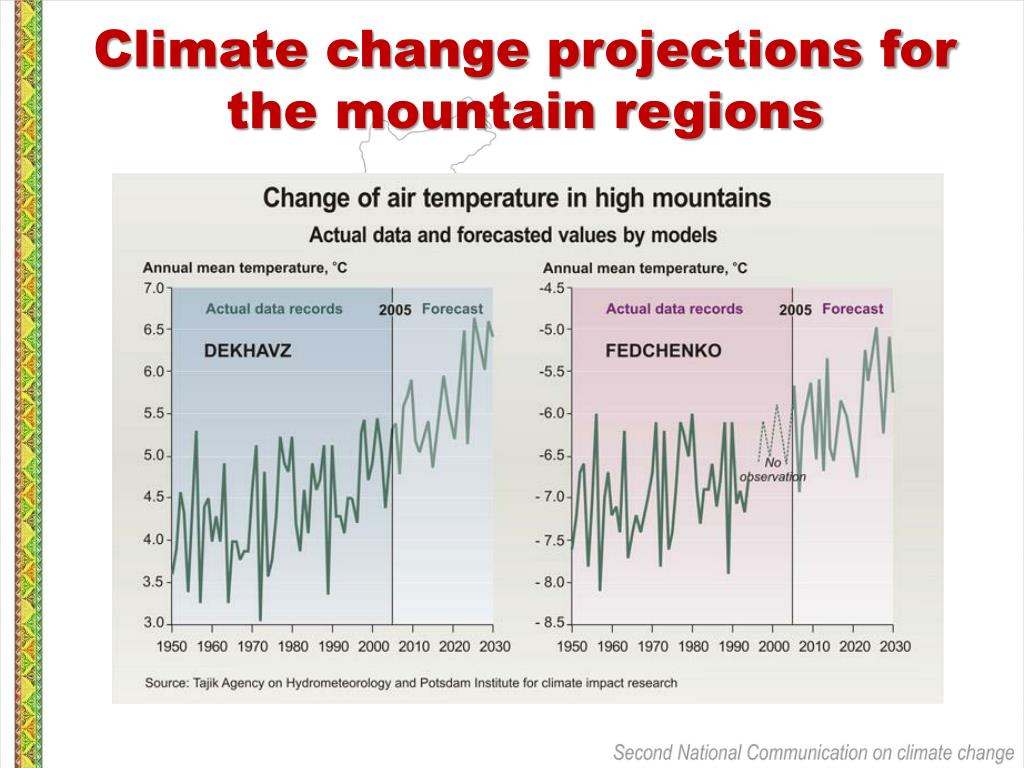 Climate change projections for the mountain regions