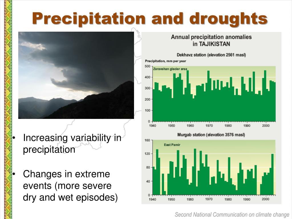 Precipitation and droughts