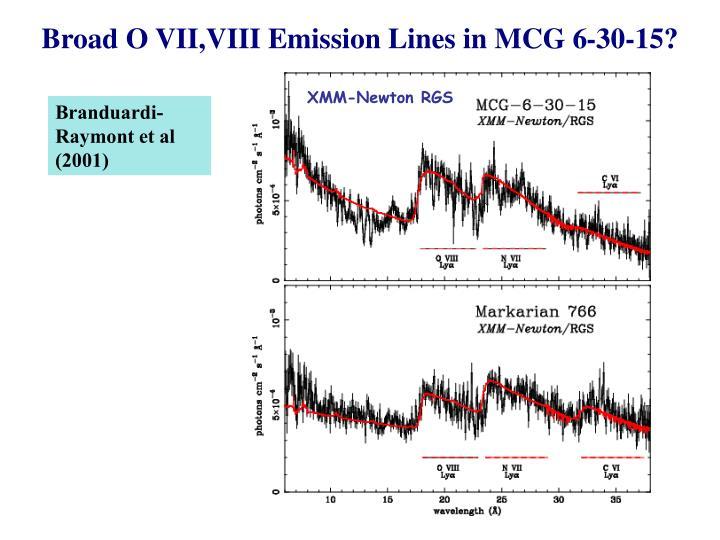 Broad O VII,VIII Emission Lines in MCG 6-30-15?
