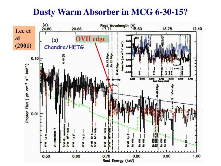 Dusty Warm Absorber in MCG 6-30-15?