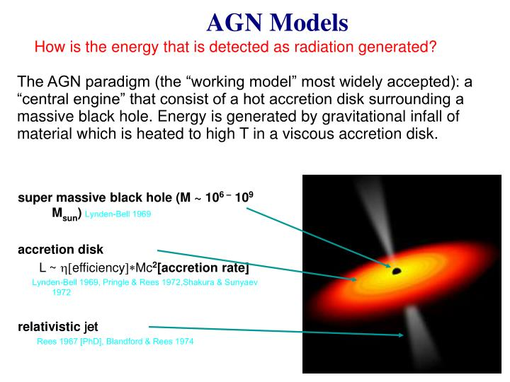 AGN Models