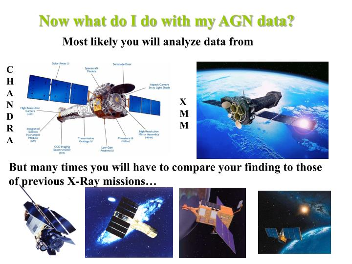 Now what do I do with my AGN data?