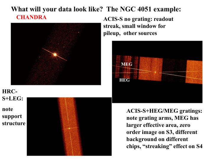What will your data look like?  The NGC 4051 example:
