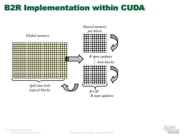 B2R Implementation within CUDA