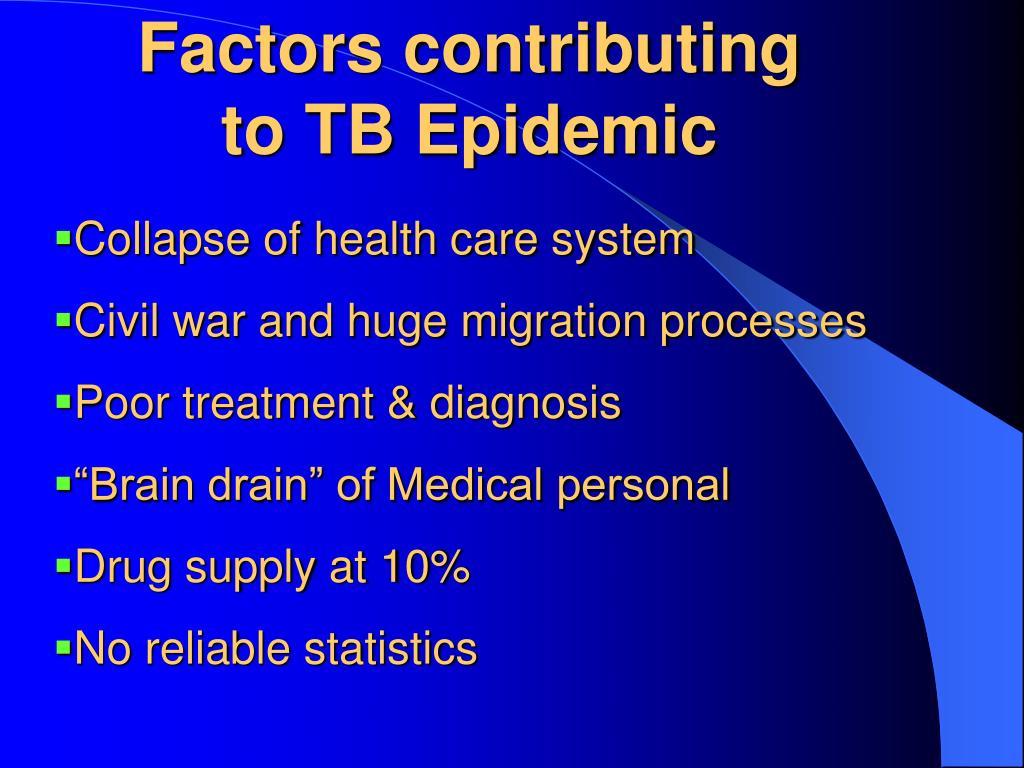 Factors contributing to TB Epidemic