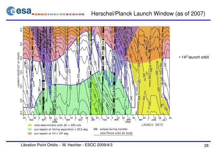Herschel/Planck Launch Window (as of 2007)