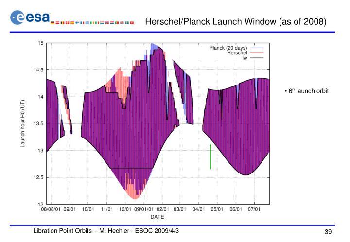 Herschel/Planck Launch Window (as of 2008)