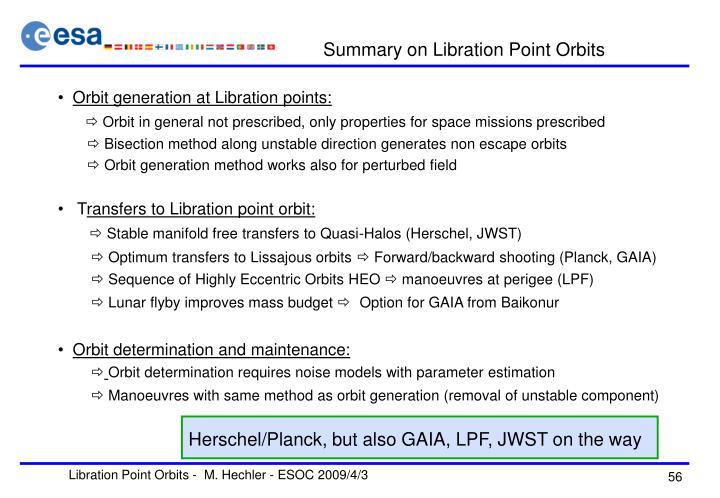 Summary on Libration Point Orbits