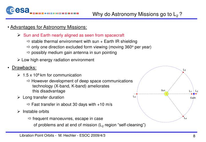 Why do Astronomy Missions go to L