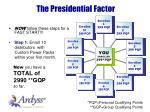the presidential factor