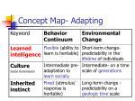 concept map adapting