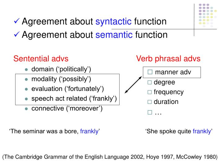 semantic and functional peculiarities of preposition The prepositional passive in lfg • preposition displays a high degree of syntactic mobility not • mapping is handled via various functional.