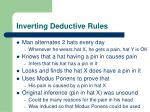 inverting deductive rules