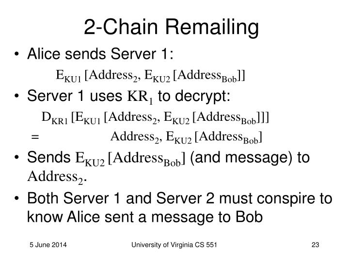 2-Chain Remailing