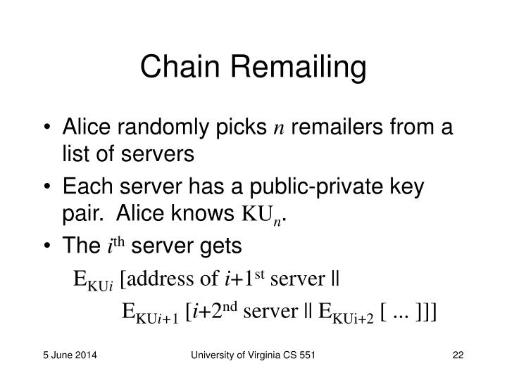 Chain Remailing