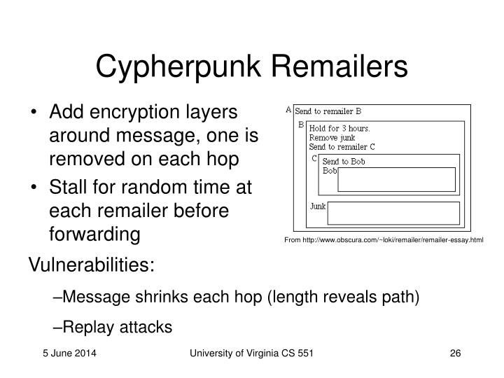 Cypherpunk Remailers