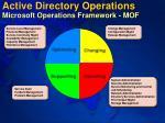 active directory operations microsoft operations framework mof