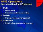 wins operations operating quadrant processes