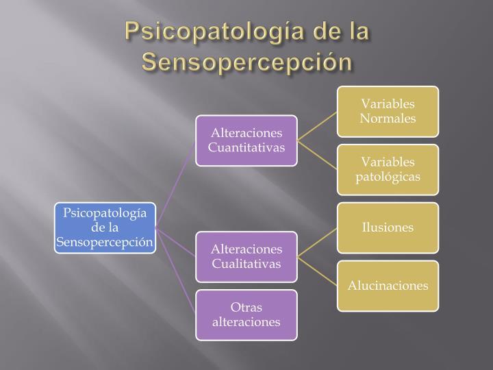 Psicopatología de la