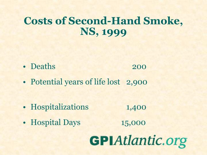 Costs of Second-Hand Smoke, NS, 1999