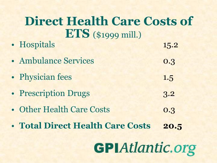 Direct Health Care Costs