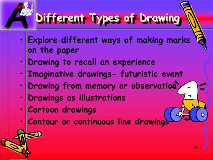 Different Types of Drawing