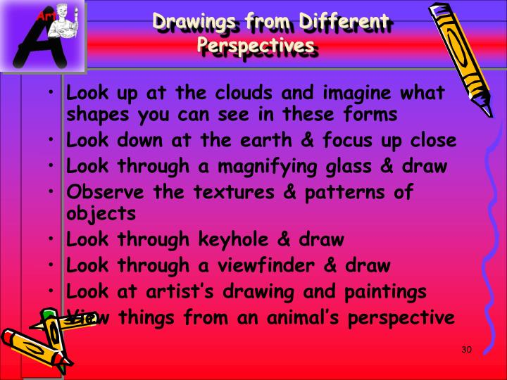 Drawings from Different Perspectives