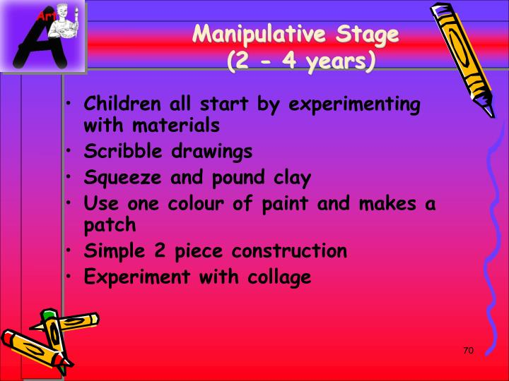Manipulative Stage