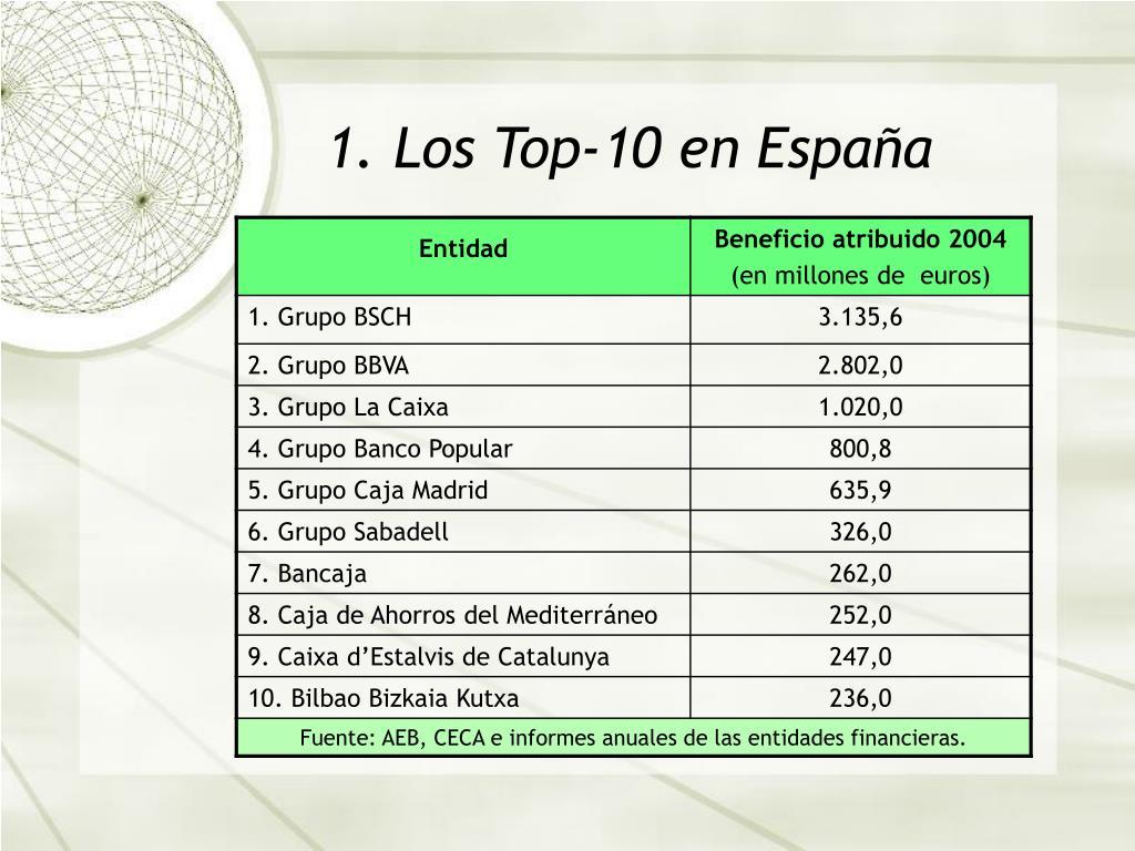 1. Los Top-10 en España