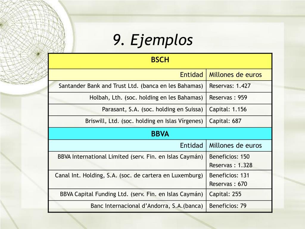 9. Ejemplos