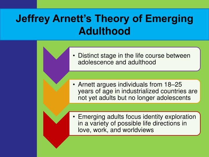 jeffrey arnetts theory of emerging adulthood Make emerging adulthood distinct: it is the age of identity explorations, the age of instability, the self-focused age, the age of feeling in-between, and the age of possibilities (arnett, 2004.