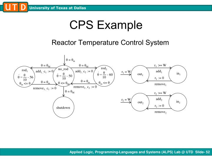 CPS Example