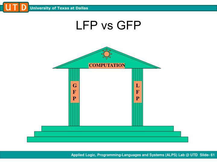 LFP vs GFP
