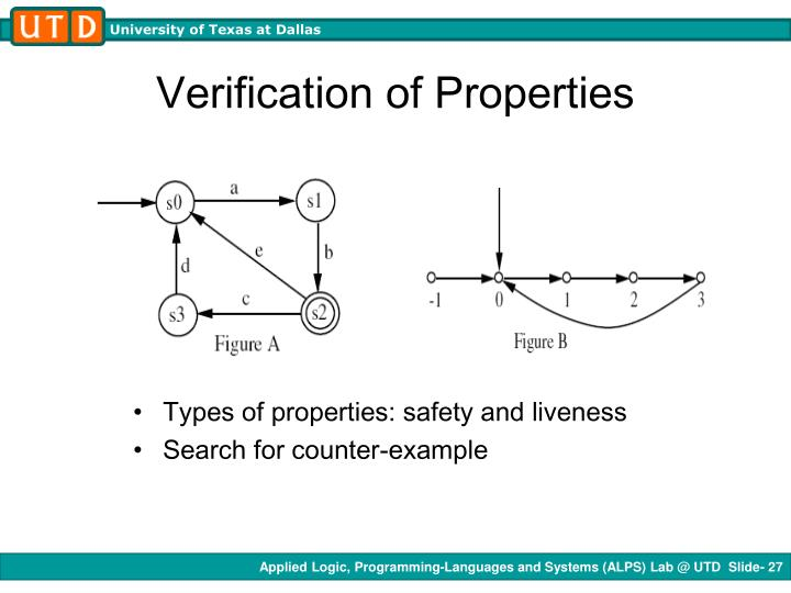 Verification of Properties