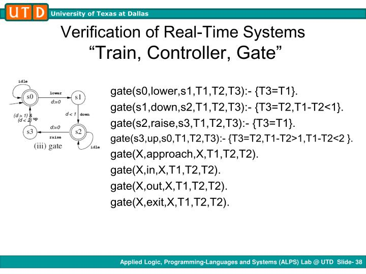 Verification of Real-Time Systems