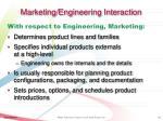 marketing engineering interaction