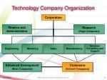 technology company organization