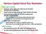 venture capital home run illustration