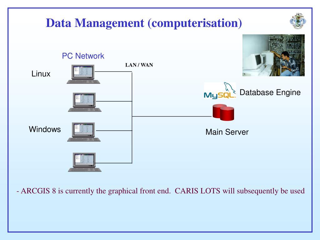 Data Management (computerisation)