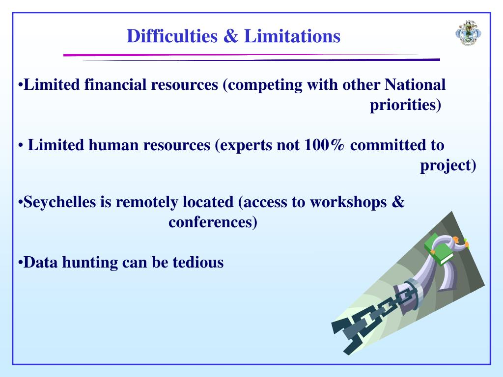 Difficulties & Limitations