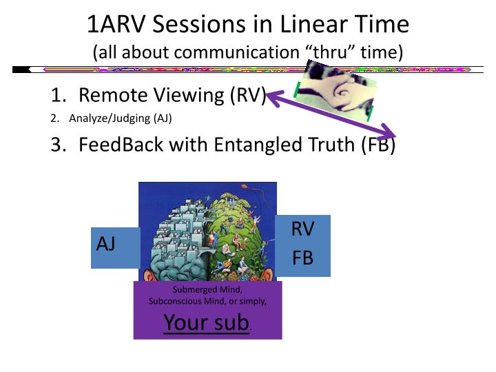 1ARV Sessions in Linear Time