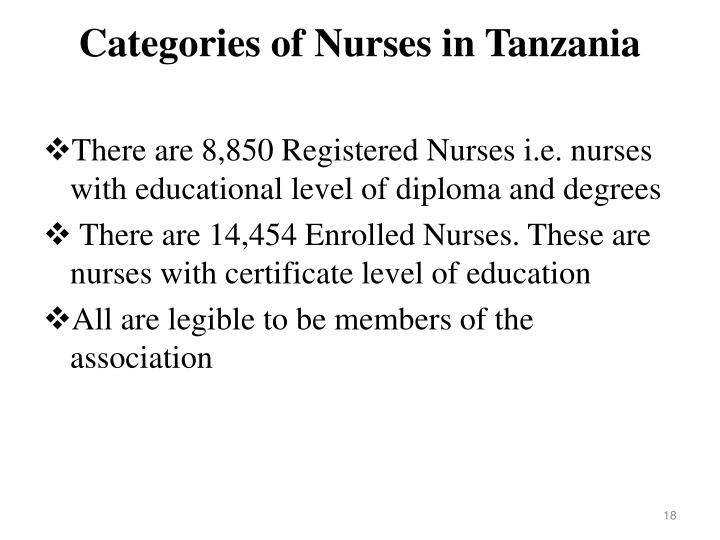 Categories of Nurses in Tanzania