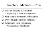 graphical methods cons