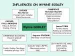 influences on wynne godley