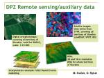 dpz remote sensing auxiliary data