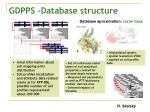 gdpps database structure