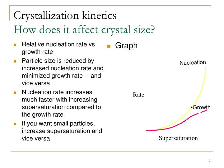 Relative nucleation rate vs. growth rate