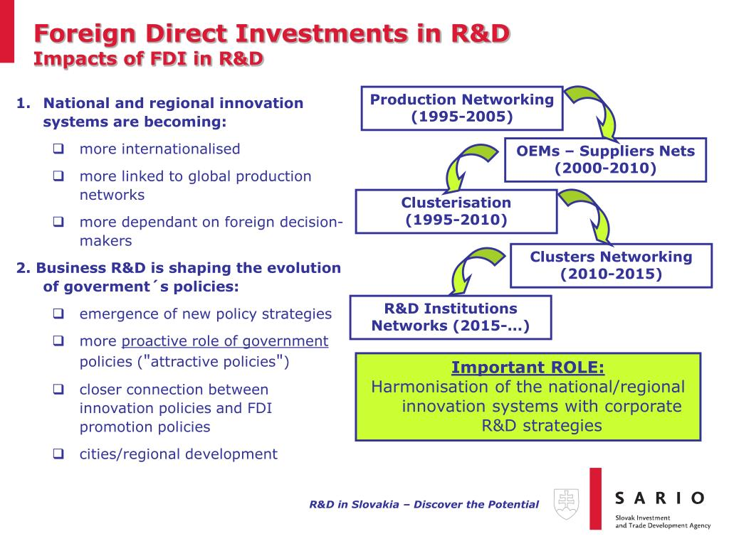Foreign Direct Investments in R&D