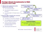 foreign direct investments in r d impacts of fdi in r d